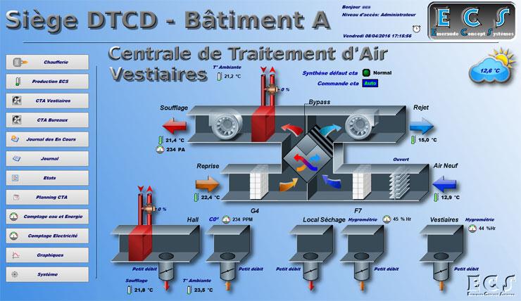 Synoptique de centrales de traitement d'air