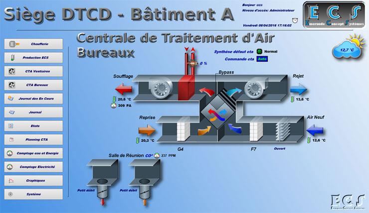 Synoptique de centrale de traitement d'air