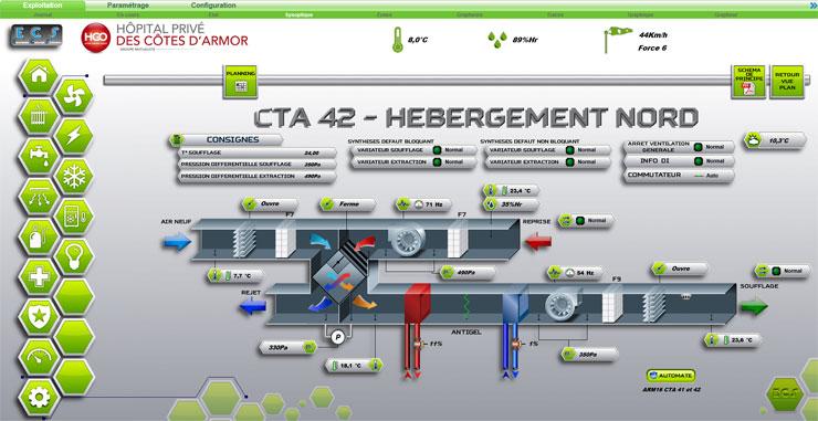 Synoptique de centrale de traitement d'air sous forme d'une représentation 3D animée