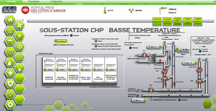 Synoptique de sous station sous forme de représentation 3D animée