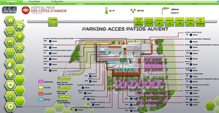 Représentation sur un plan en couleur par zone des états des accès au parking, des patios et des auvents