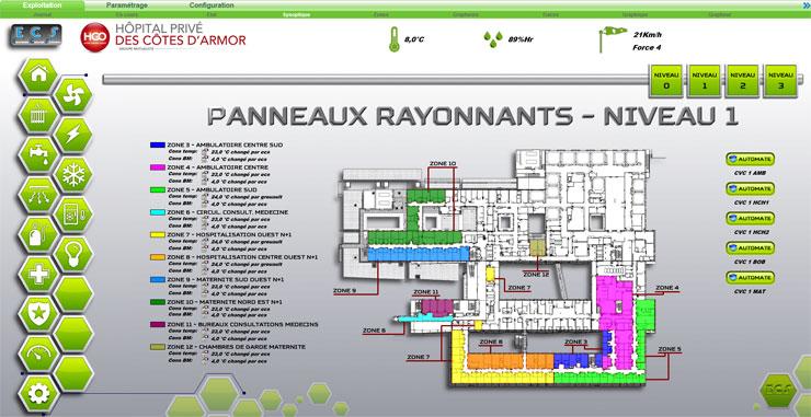 Représentation des consignes de températures par zones et par étages sur un plan en couleur
