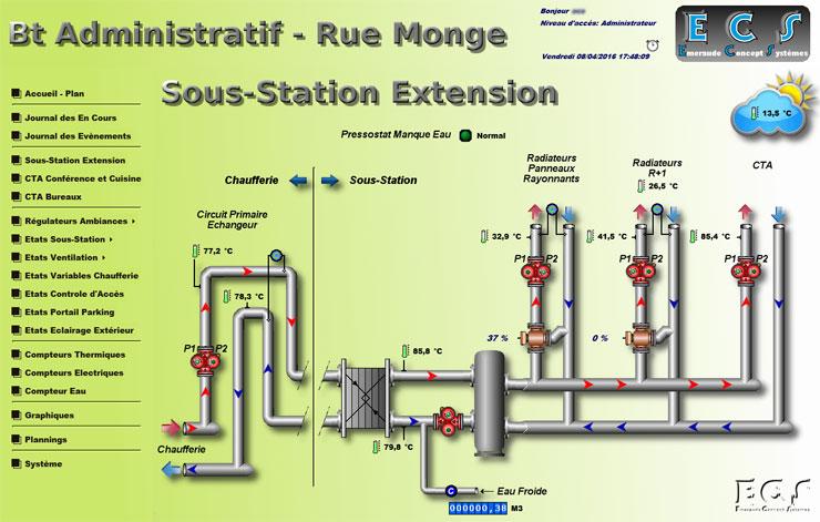Synoptique de la sous station