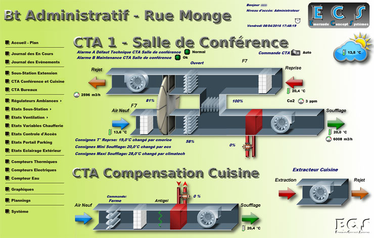 Synoptique de centrales de traitement d'air se présentant sous la forme d'une représentation 3D animée des CTA