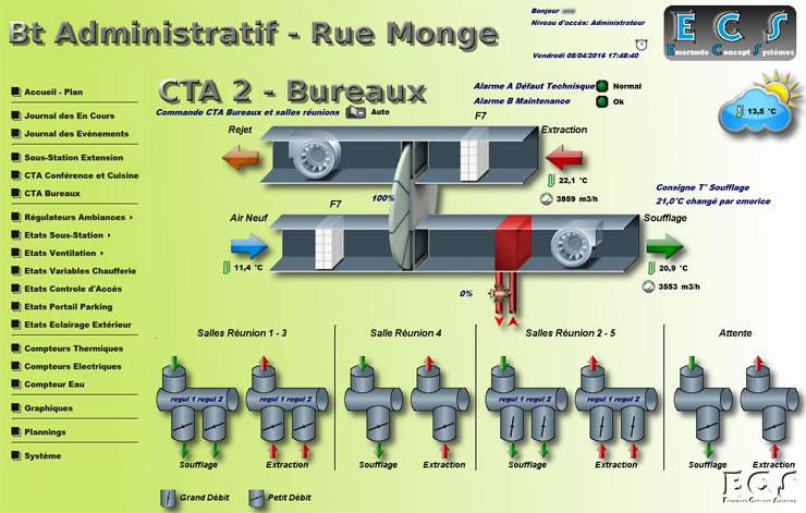 Synoptique de centrales de traitement d'air se présentant sous la forme d'une représentation 3D animée de la CTA